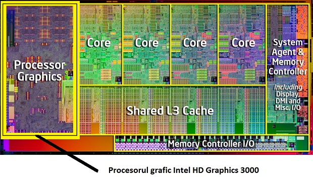 Intel HD Graphics 3000